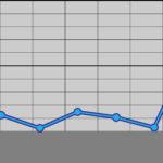 スピードは遅いですがSTBP記事数を増やしています!